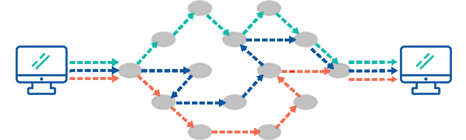Overview of circuit switching and packet switching – computer.