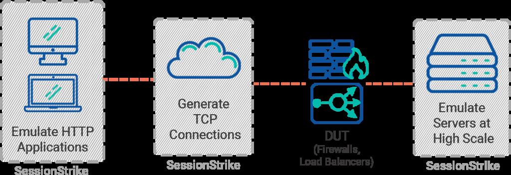 SessionStrike Diagram